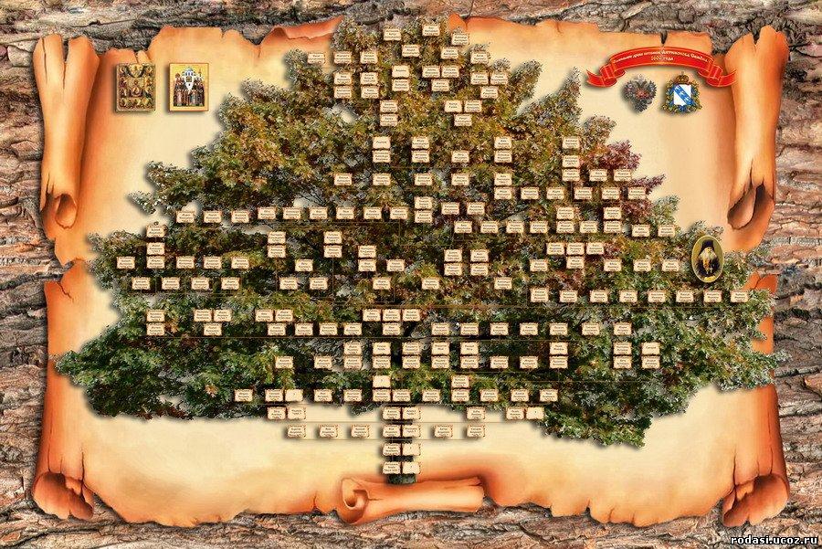 Древа жизни своими руками